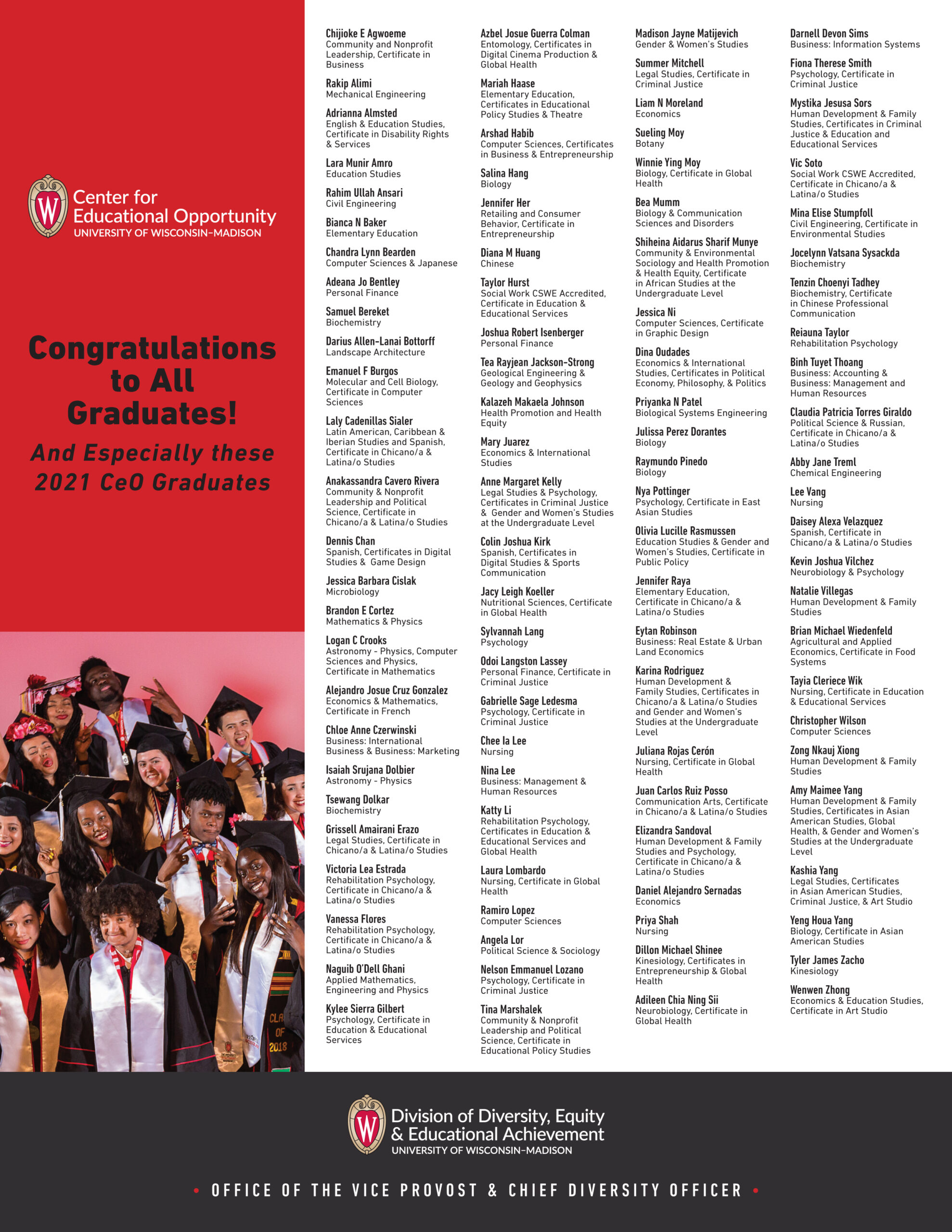 Felicitaciones a todos los Graduados del programa CeO 2021